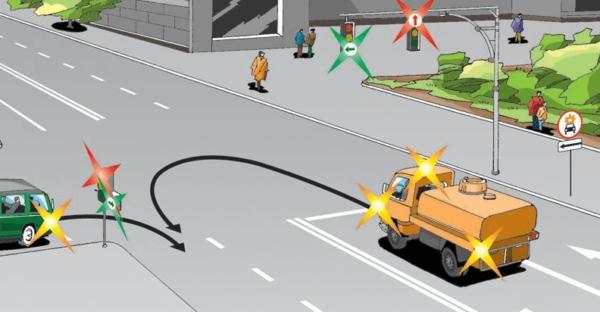 Правила разворота на дороге