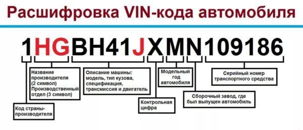 Что означает код